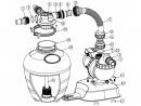 Písková filtrace EASY MASTER 330, čerpadla, filtrace