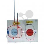 Model přenosu a transformace energie podle prof. Dietera Plapperta