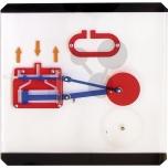 Plochý model: parní stroj
