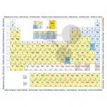 Velká periodická tabulka prvků
